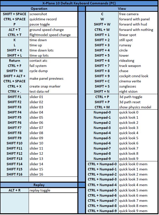 X-Plane 10 (PC) Keyboard Cheat Sheet - Utilities - X-Plane