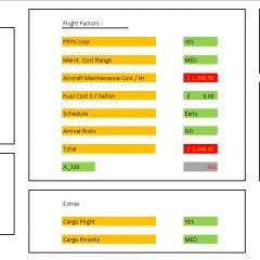 Cost Index Calculator - Utilities - X-Plane Org Forum