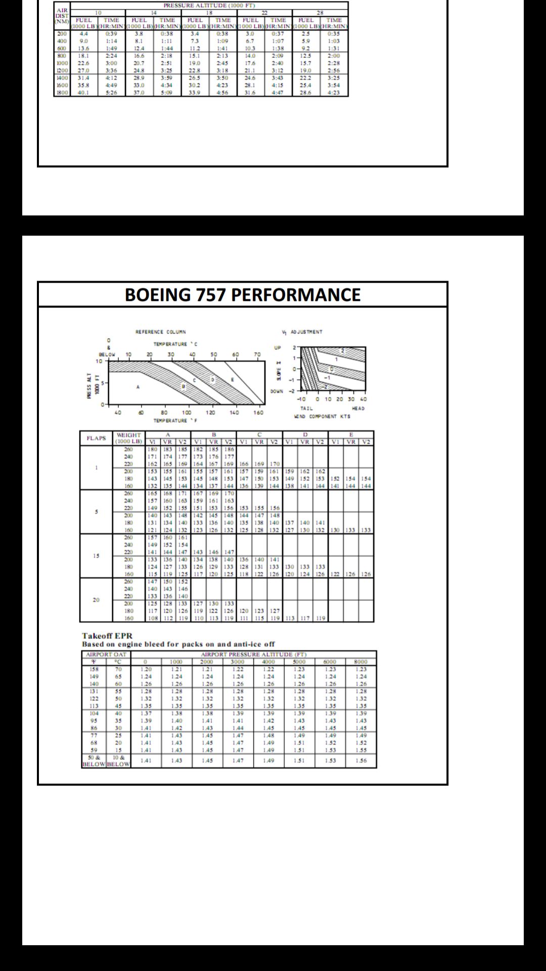 757 200 Pw Checklist Pdf Utilities X Plane Org Forum