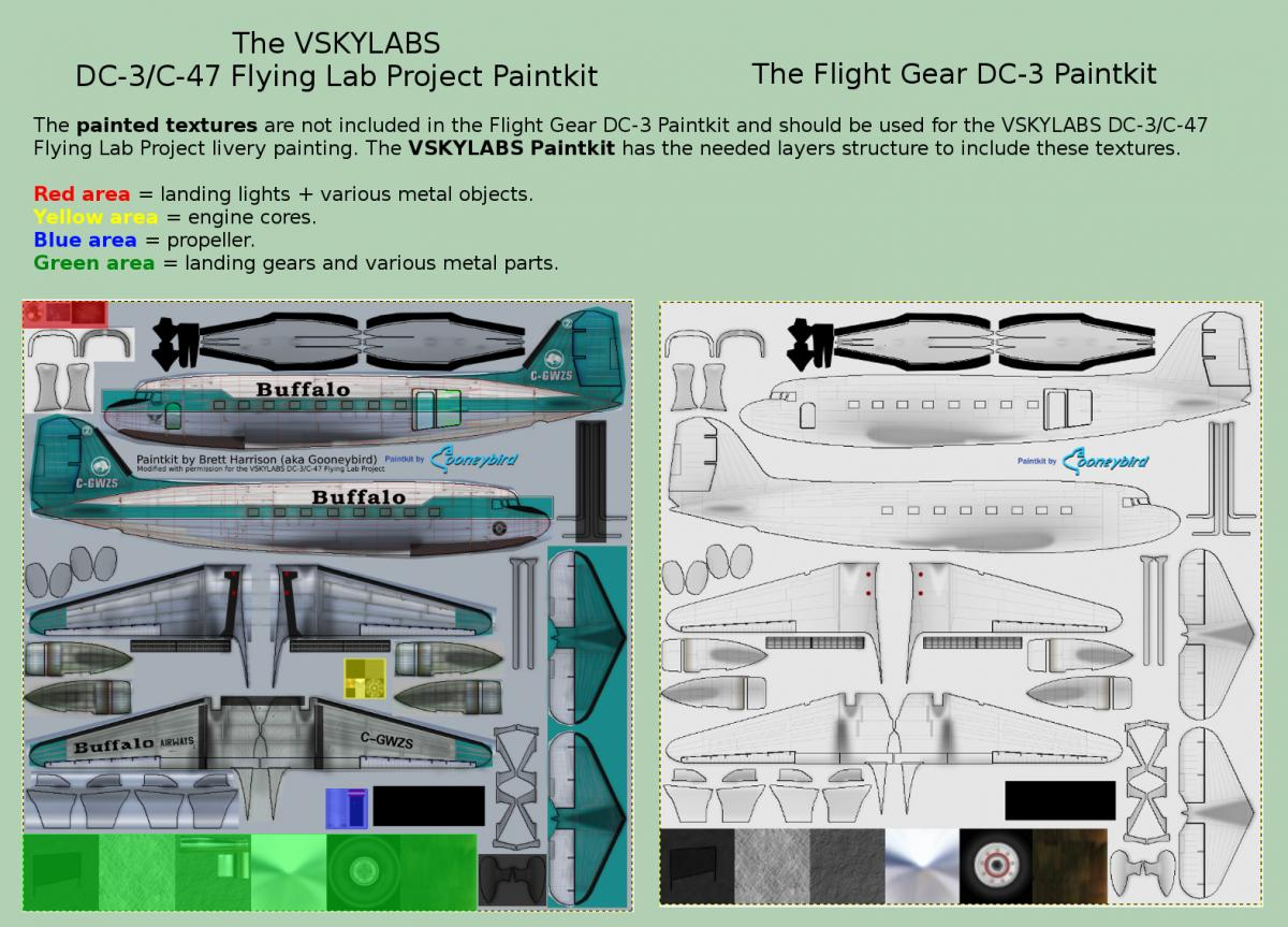 The VSKYLABS DC-3/C-47 Flying Lab Paint kit - VSKYLABS DC-3