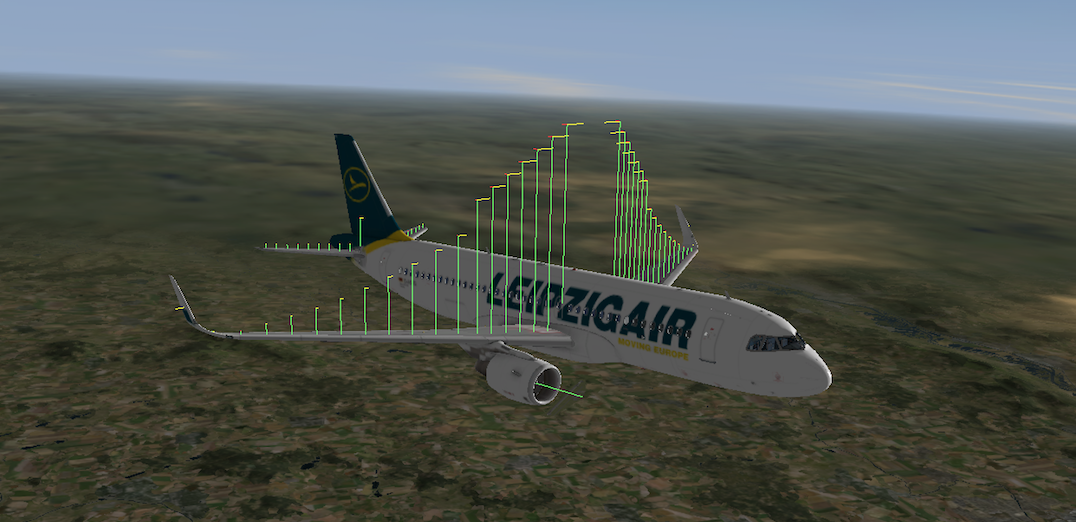 Question on CG and THS on a320 - Flight Model - X-Plane Org Forum