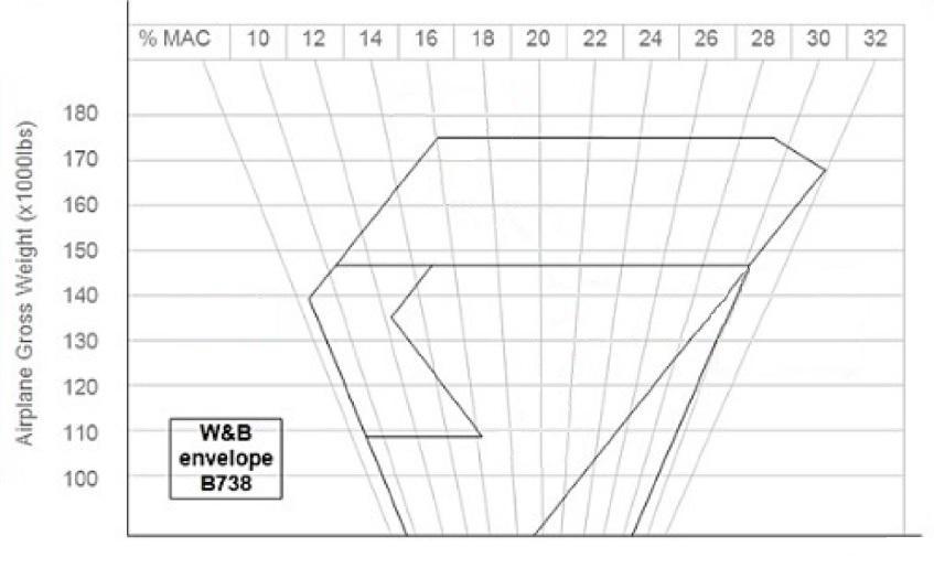 B738 800 Modified Page 126 ZIBO B738 800 Modified X