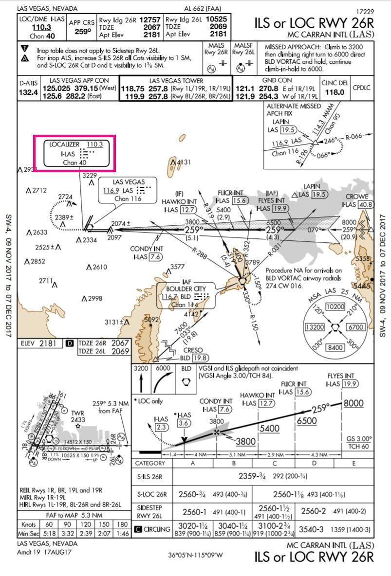 Distance from airfield wo gps general x plane forum x plane ils or loc rwy 26r klas vega babyg ccuart Gallery