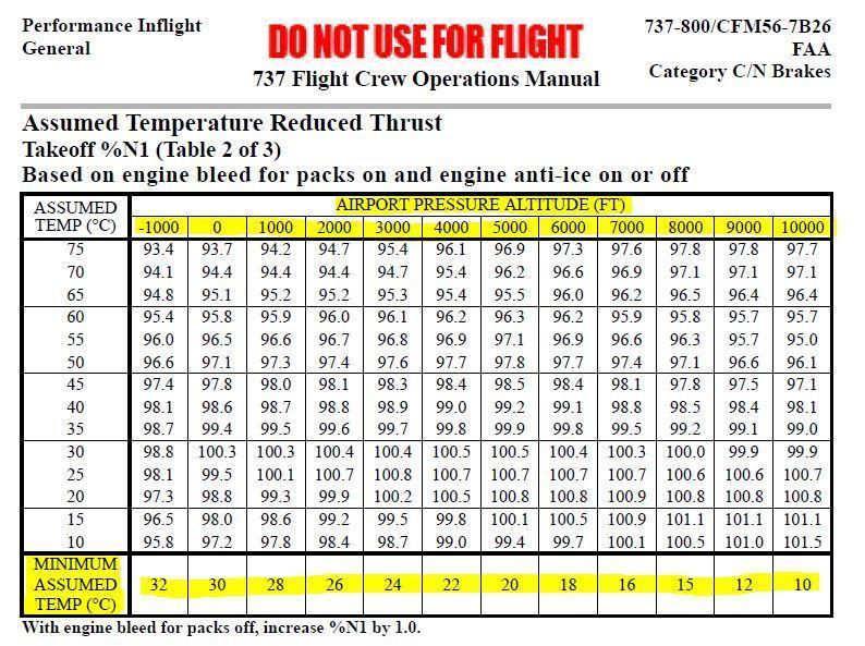 No V-Speeds generated - ZIBO B738-800 modified - X-Plane Org