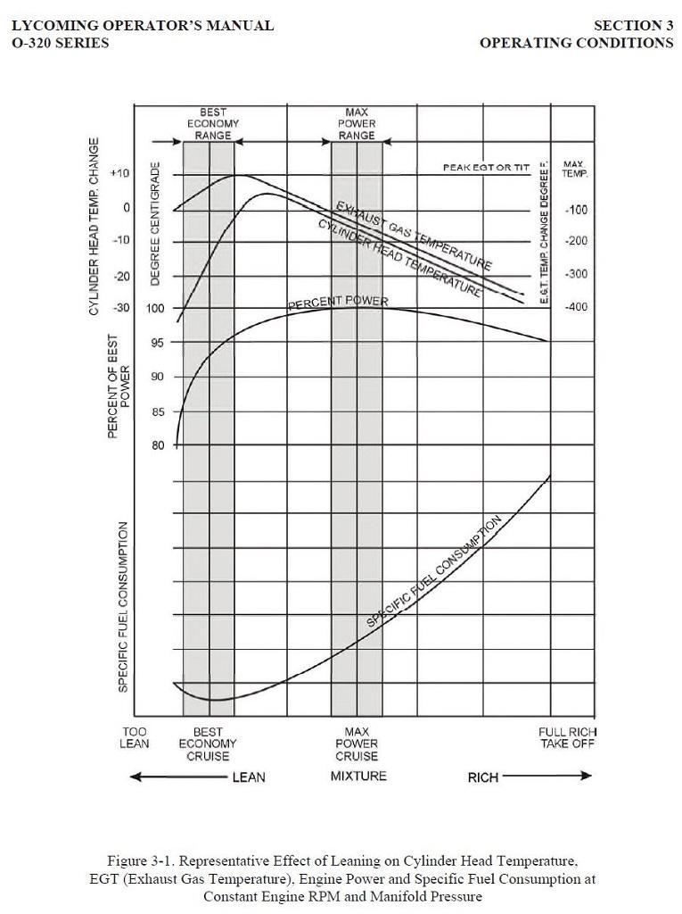 Correct mixture setting? - Just Flight PA28 Turbo Arrow III
