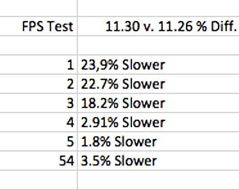 XP11 26 vs XP11 30- 1:1 FPS Comparison - XP11 beta - X-Plane