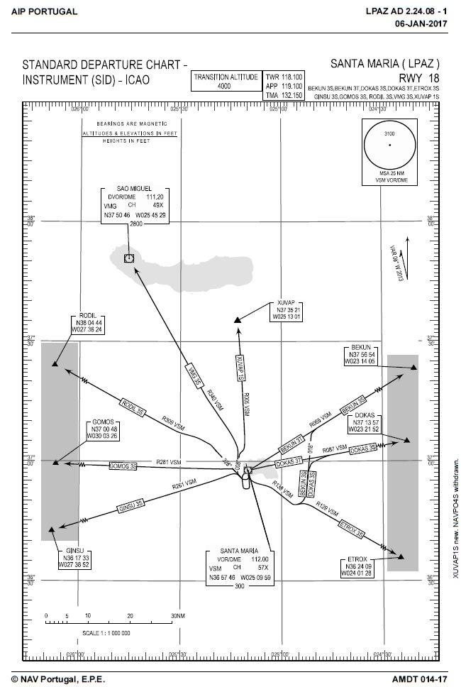 Free Navigation Charts for the World Thanks to Europe Govt - General